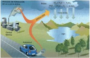 dioxido-de-nitrogeno
