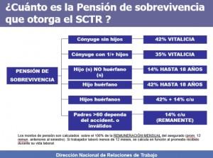 pension-sctr